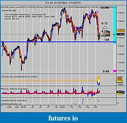 Price & Volume Trading Journal-es-03-10-30-min-1_15_2010eofw.jpg