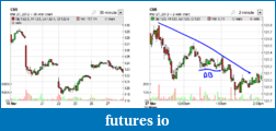 Day Trading Stocks with Discretion-2012032702cmi02.png