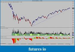 Price & Volume Trading Journal-es-03-10-1440-min-1_15_2010eofweekdaily.jpg