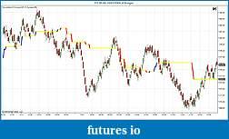Indicators Looks like EOT Allas-es-09-09-10_07_2009-4-range-1.jpg