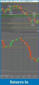 FESX Trading Journal Using GOM Indicators-20120329.png