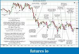 Trading spot fx euro using price action-2012-03-29-market-structure.jpg
