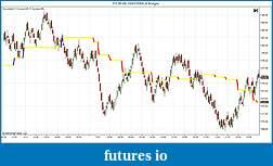 Indicators Looks like EOT Allas-es-09-09-10_07_2009-4-range-2.jpg
