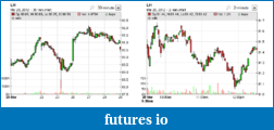 Day Trading Stocks with Discretion-20120328lh01.png