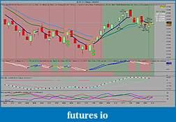 Ctrl-Alt-Del Reboot Trading Journal-6e-06-12-4-range-3_30_2012.jpg