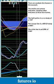 Multiple Time Frame Equidistant Bars-multi-tick-frames-one-chart.jpg