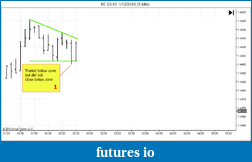 Trading PA with 20BB and Volume pattern indicator-ohlcpng11.png