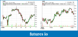 Day Trading Stocks with Discretion-20120330whr02.png