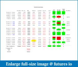 Catching Big Waves - a trader's journal of surfing the the markets-march-2012-daily-grading.pdf