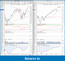 Trading breakouts with stage analysis-spx_weekly_30_3_12.png