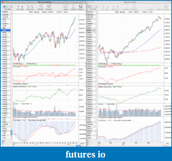 Trading breakouts with stage analysis-ndx_weekly_30_3_12.png