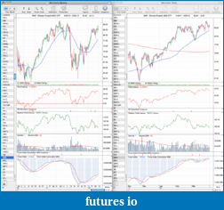 Trading breakouts with stage analysis-iwm_weekly_30_3_12.png