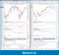 Trading breakouts with stage analysis-ftse100_weekly_30_3_12.png