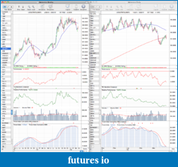 Trading breakouts with stage analysis-us_30yr_treasuries_30_3_12.png