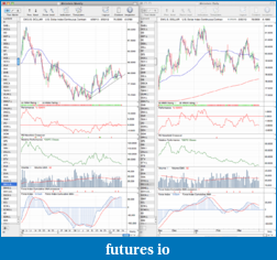 Trading breakouts with stage analysis-dx_weekly_30_3_12.png