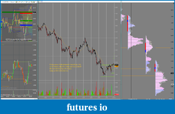 FESX Trading Journal Using GOM Indicators-pre_market_for_02042012.png