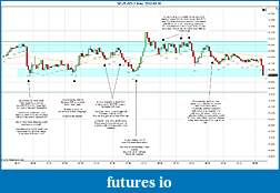 Trading spot fx euro using price action-2012-03-30-trades-.jpg