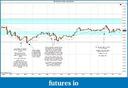 Trading spot fx euro using price action-2012-03-30-trades-b.jpg