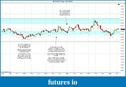 Trading spot fx euro using price action-2012-03-30-trades-c.jpg