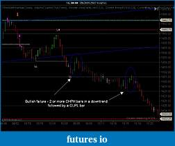eric J's indicator free Emini journal-bullish-failure-formation.jpg