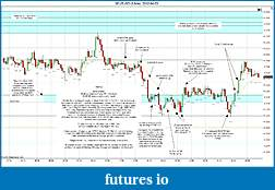 Trading spot fx euro using price action-2012-04-03-market-structure.jpg