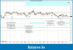 Trading spot fx euro using price action-2012-04-03-trades-.jpg