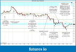Trading spot fx euro using price action-2012-04-03-trades-b.jpg
