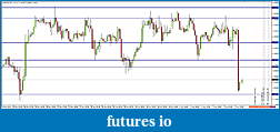Ward's EUR/USD spot fx journal-03-htf.jpg