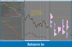 FESX Trading Journal Using GOM Indicators-pre_market_for_04042012.png
