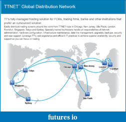 TT TradingTechnologies-tt.png
