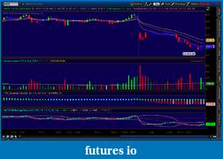 Volume Spectrum With Alert-2012-04-04-tos_charts.png
