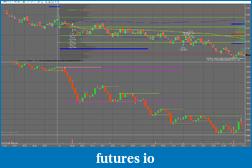 FESX Trading Journal Using GOM Indicators-20120404.png