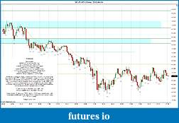 Trading spot fx euro using price action-2012-04-04-market-structure.jpg