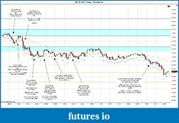 Trading spot fx euro using price action-2012-04-04-trades-b.jpg