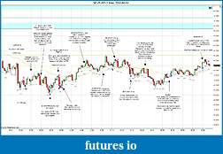 Trading spot fx euro using price action-2012-04-04-trades-c.jpg