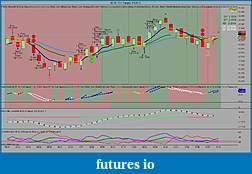 Ctrl-Alt-Del Reboot Trading Journal-6e-06-12-4-range-4_4_2012.jpg