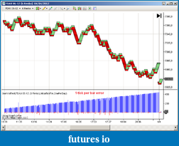 Click image for larger version  Name:renko.png Views:200 Size:30.6 KB ID:68991
