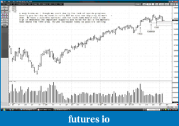 Wyckoff Trading Method-20120405a.png