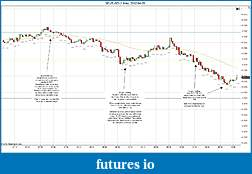 Trading spot fx euro using price action-2012-04-05-trades-.jpg