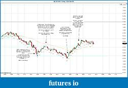 Trading spot fx euro using price action-2012-04-05-trades-c.jpg