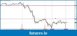 Ward's EUR/USD spot fx journal-05-trend-fd.jpg