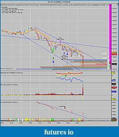 Price & Volume Trading Journal-es-03-10-5-min-1_19_2010_usebetterstop.jpg