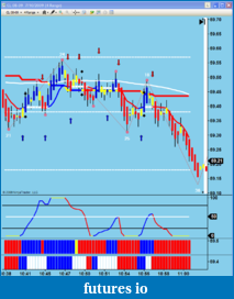 Trading CL (Crude Oil Futures)-question_for_tz.png