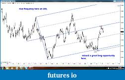Swing trading with Andrew's Forks and volume analysis-swissy-60m.jpg