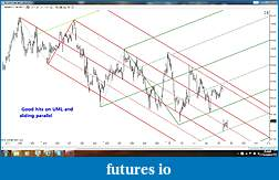 Swing trading with Andrew's Forks and volume analysis-jpy-60m.jpg