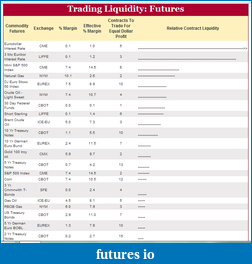 The market is not out to get you-futures-liquidity.png