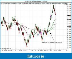 Click image for larger version  Name:$EURUSD (3 BetterRenko)  4_9_2012 trades.jpg Views:114 Size:83.9 KB ID:69332