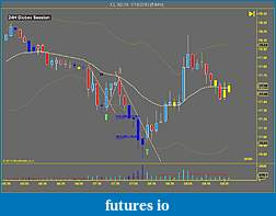 Trading PA with 20BB and Volume pattern indicator-jan15.jpg