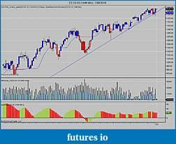 Price & Volume Trading Journal-es-03-10-1440-min-1_20_2010day.jpg