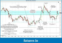 Trading spot fx euro using price action-2012-04-10-market-structure.jpg